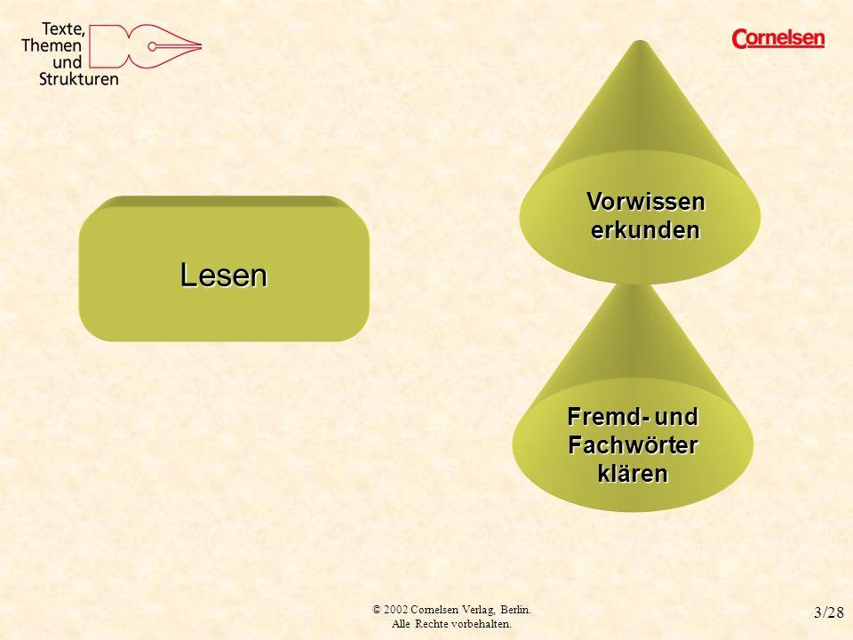 © 2002 Cornelsen Verlag, Berlin. Alle Rechte vorbehalten. 3/28 LESEN Fremd- und Fachwörter klären Vorwissen erkunden Lesen