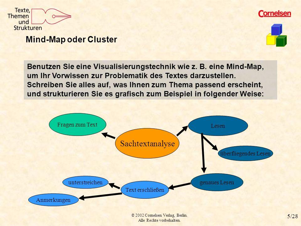 © 2002 Cornelsen Verlag, Berlin. Alle Rechte vorbehalten. 5/28 Mind-Map oder Cluster Mindmapping Benutzen Sie eine Visualisierungstechnik wie z. B. ei