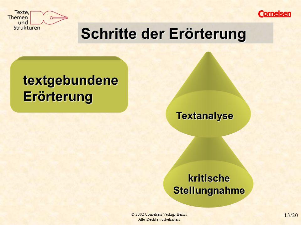 © 2002 Cornelsen Verlag, Berlin. Alle Rechte vorbehalten. 13/20 kritische Stellungnahme textgebundene Erörterung Textanalyse textgebundeneErörterung S