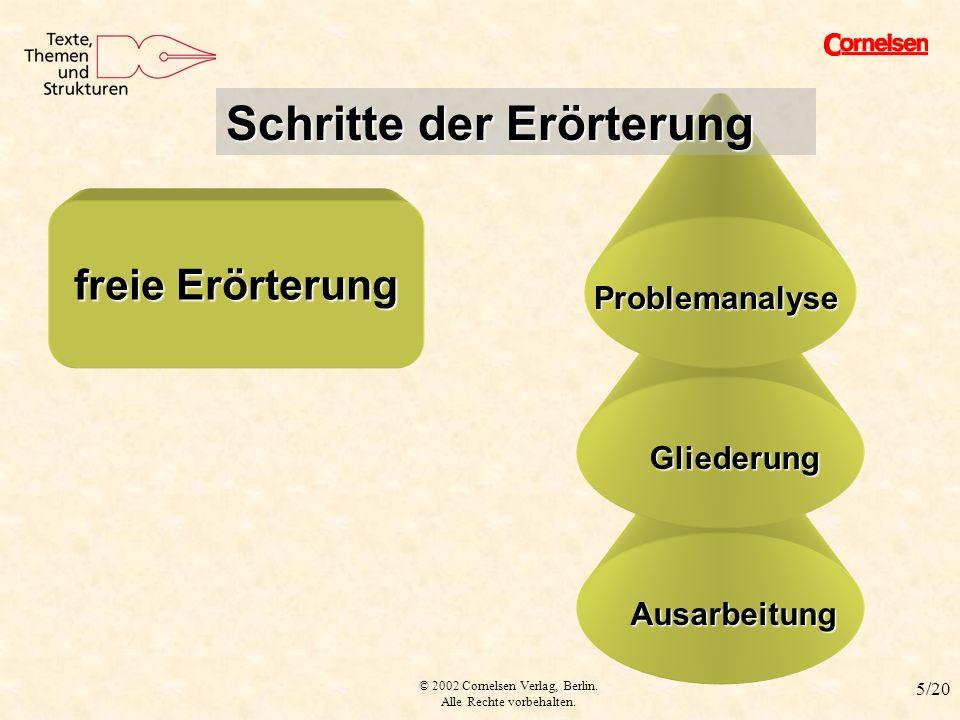 © 2002 Cornelsen Verlag, Berlin. Alle Rechte vorbehalten. 5/20 Ausarbeitung Freie Erörterung freie Erörterung Gliederung Problemanalyse Schritte der E