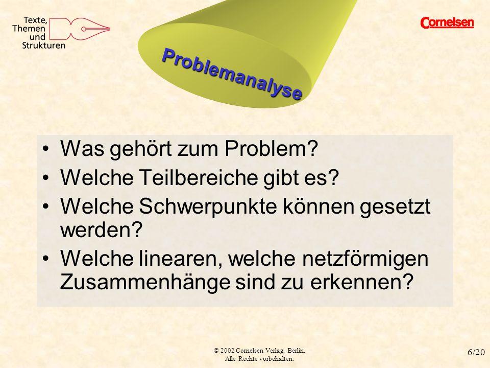 © 2002 Cornelsen Verlag, Berlin. Alle Rechte vorbehalten. 6/20 Problemanalyse Was gehört zum Problem? Welche Teilbereiche gibt es? Welche Schwerpunkte