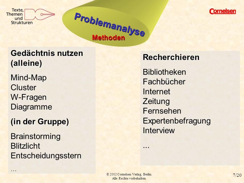 © 2002 Cornelsen Verlag, Berlin. Alle Rechte vorbehalten. 7/20 Problemanalyse Methoden Problemanalyse Methoden Recherchieren Bibliotheken Fachbücher I