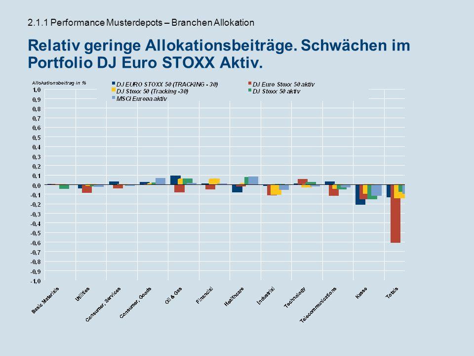 Relativ geringe Allokationsbeiträge. Schwächen im Portfolio DJ Euro STOXX Aktiv. 2.1.1 Performance Musterdepots – Branchen Allokation