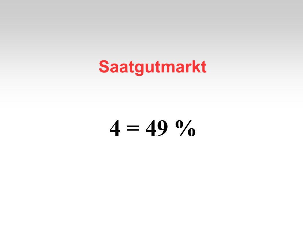 Saatgutmarkt 4 = 49 %