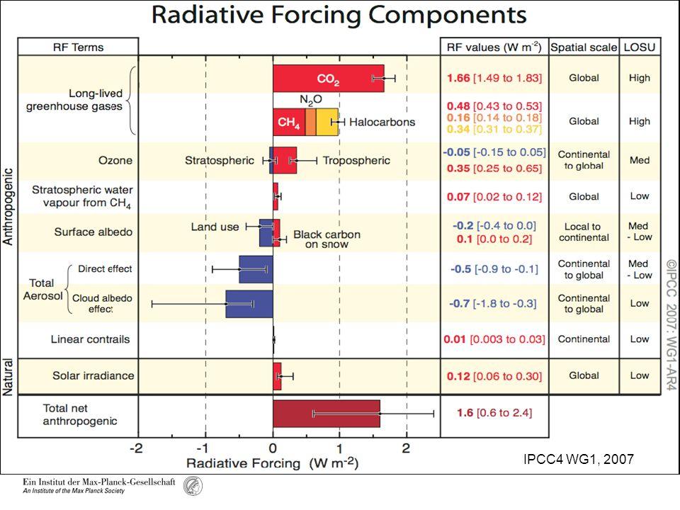 IPCC4.1, 2007