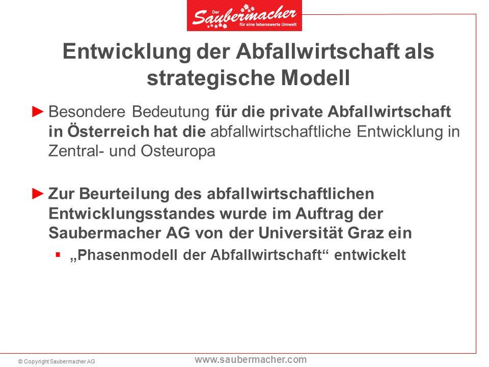 © Copyright Saubermacher AG www.saubermacher.com Entwicklung der Abfallwirtschaft als strategische Modell Besondere Bedeutung für die private Abfallwi
