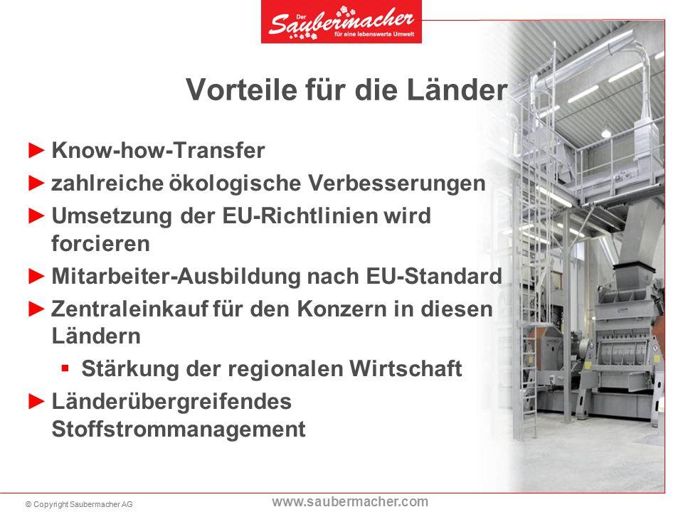 © Copyright Saubermacher AG www.saubermacher.com Vorteile für die Länder Know-how-Transfer zahlreiche ökologische Verbesserungen Umsetzung der EU-Rich