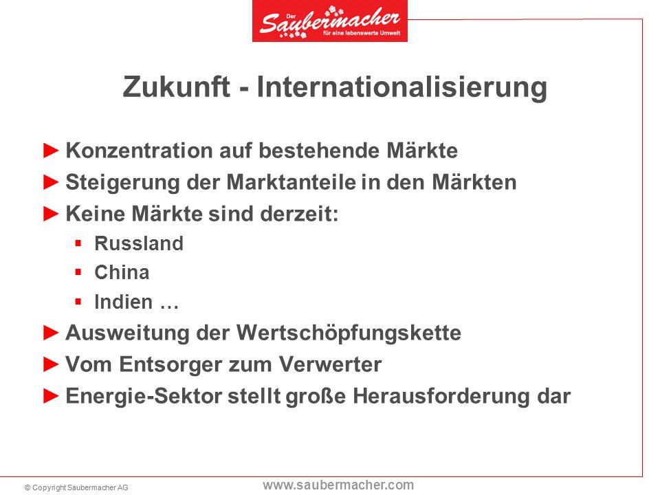 © Copyright Saubermacher AG www.saubermacher.com Zukunft - Internationalisierung Konzentration auf bestehende Märkte Steigerung der Marktanteile in de