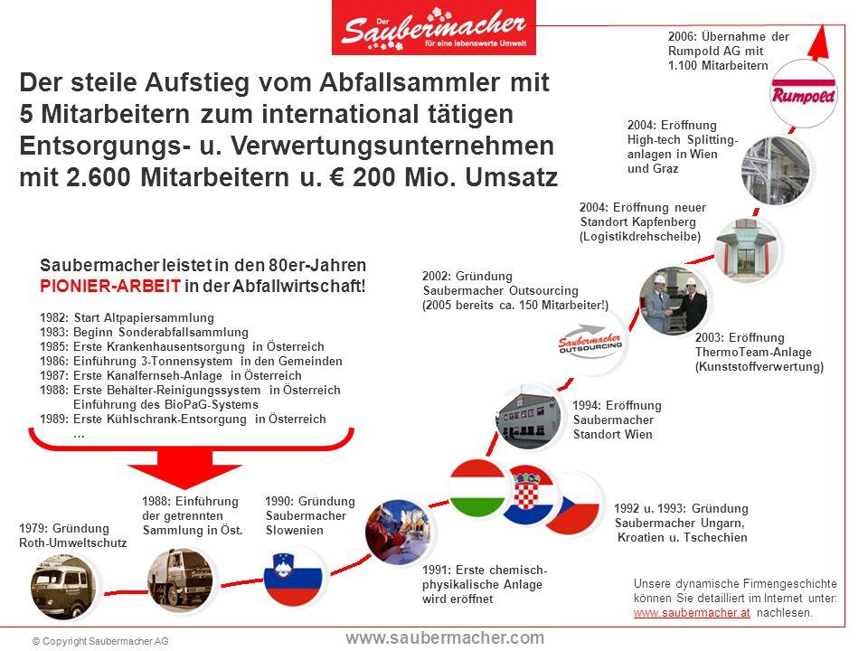 © Copyright Saubermacher AG www.saubermacher.com Umsatzentwicklung Der steile Aufstieg vom Abfallsammler mit 5 Mitarbeitern zum international tätigen Entsorgungs- u.