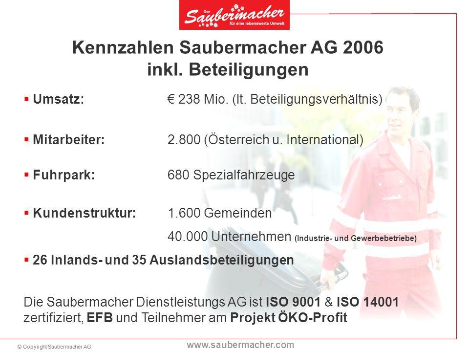 © Copyright Saubermacher AG www.saubermacher.com Kennzahlen Saubermacher AG 2006 inkl. Beteiligungen Umsatz: 238 Mio. (lt. Beteiligungsverhältnis) Mit