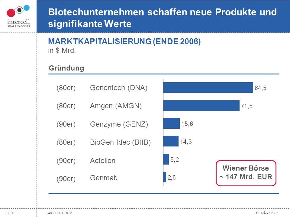 12. MÄRZ 2007AKTIENFORUMSEITE 4 Innovation in der Impfstoffindustrie »Wir behalten ausgewählte eigene Produkte bis zur Marktzulassung im eigenen Portf