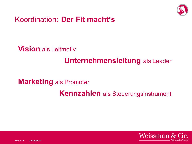 22.06.2004Spängler-Bank Koordination: Der Fit machts Vision als Leitmotiv Unternehmensleitung als Leader Marketing als Promoter Kennzahlen als Steueru