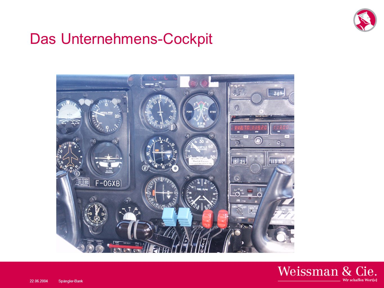 22.06.2004Spängler-Bank Das Unternehmens-Cockpit
