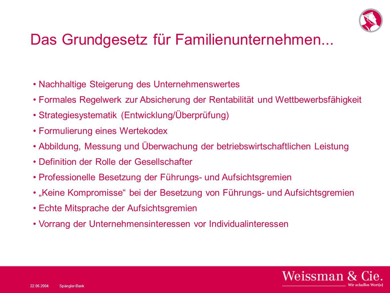 22.06.2004Spängler-Bank Das Grundgesetz für Familienunternehmen... Nachhaltige Steigerung des Unternehmenswertes Formales Regelwerk zur Absicherung de