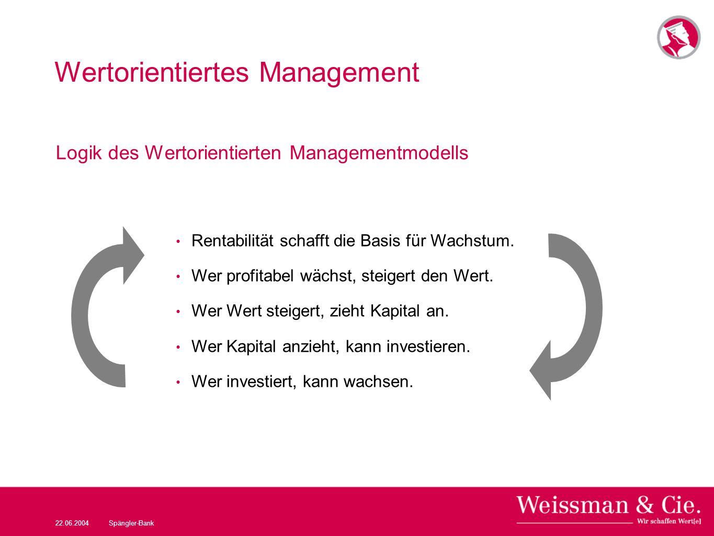 22.06.2004Spängler-Bank Wertorientiertes Management Logik des Wertorientierten Managementmodells Rentabilität schafft die Basis für Wachstum. Wer prof