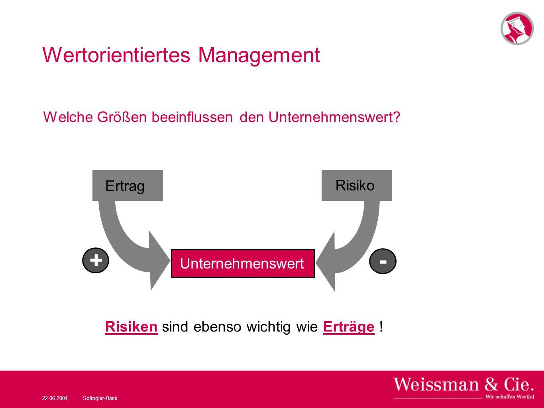 22.06.2004Spängler-Bank Wertorientiertes Management Welche Größen beeinflussen den Unternehmenswert? Risiken sind ebenso wichtig wie Erträge ! Ertrag