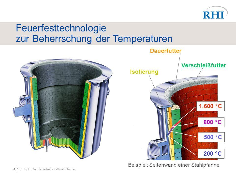 134 RHI. Der Feuerfest-Weltmarktführer. Feuerfesttechnologie zur Beherrschung der Temperaturen Dauerfutter 200 °C 500 °C 800 °C 1.600 °C Beispiel: Sei
