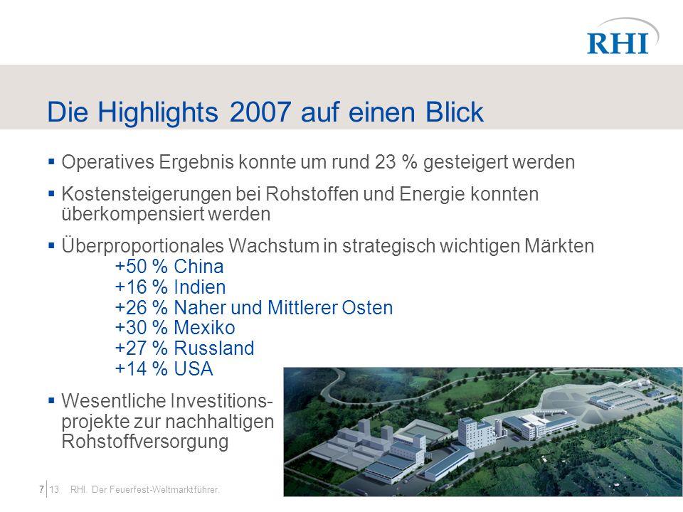 137 RHI. Der Feuerfest-Weltmarktführer. Die Highlights 2007 auf einen Blick Operatives Ergebnis konnte um rund 23 % gesteigert werden Kostensteigerung