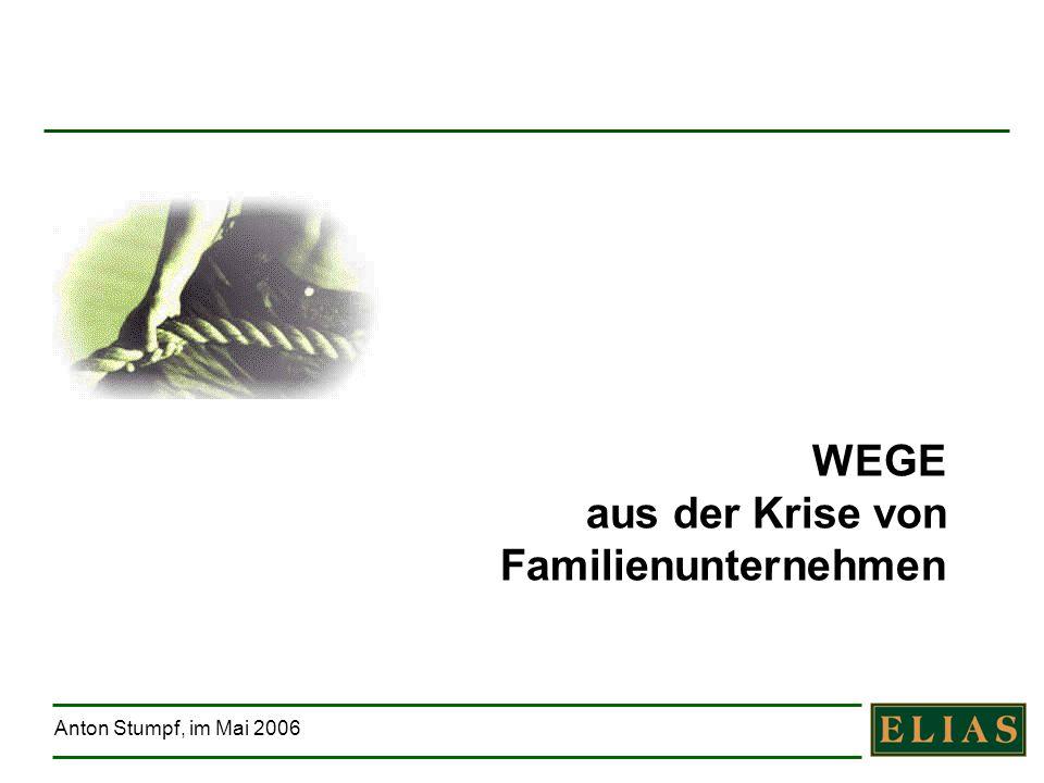 Anton Stumpf, im Mai 2006 Krisen-Management Die Welt von ELIAS Zeit Wachstum Sättigung Krise Crash Krisen- Prävention Unternehmenswert Neu-Positionierung Krisenmanagement Partnersuche Restrukturierungskapital