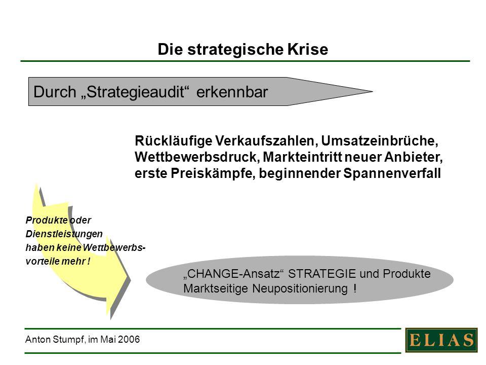 Anton Stumpf, im Mai 2006 Durch Strategieaudit erkennbar Rückläufige Verkaufszahlen, Umsatzeinbrüche, Wettbewerbsdruck, Markteintritt neuer Anbieter,