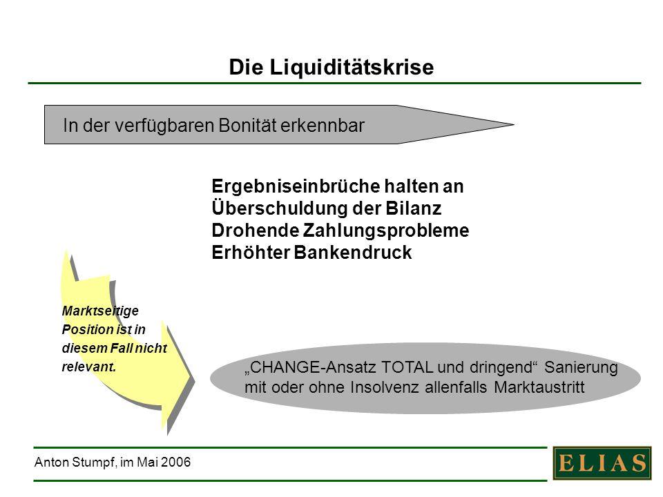 Anton Stumpf, im Mai 2006 In der verfügbaren Bonität erkennbar Ergebniseinbrüche halten an Überschuldung der Bilanz Drohende Zahlungsprobleme Erhöhter