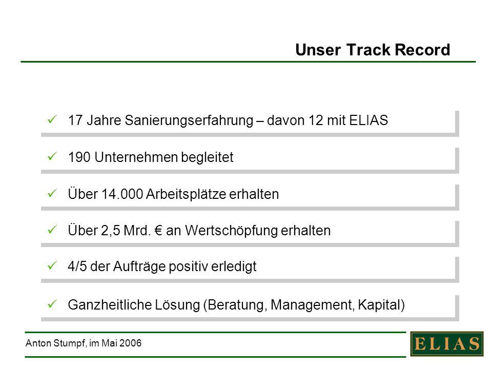 Anton Stumpf, im Mai 2006 Family does better, HVB Equity Research, 2005 Seit 1990 haben die 50 größten Familienunternehmen Deutschlands (mit mehr als 25 % am Grundkapital beteiligt und/oder Sperrminorität plus maßgeblicher Einfluss der Familienmitglieder) den DAX um durch- schnittlich 6,8 Prozentpunkte outperformed.
