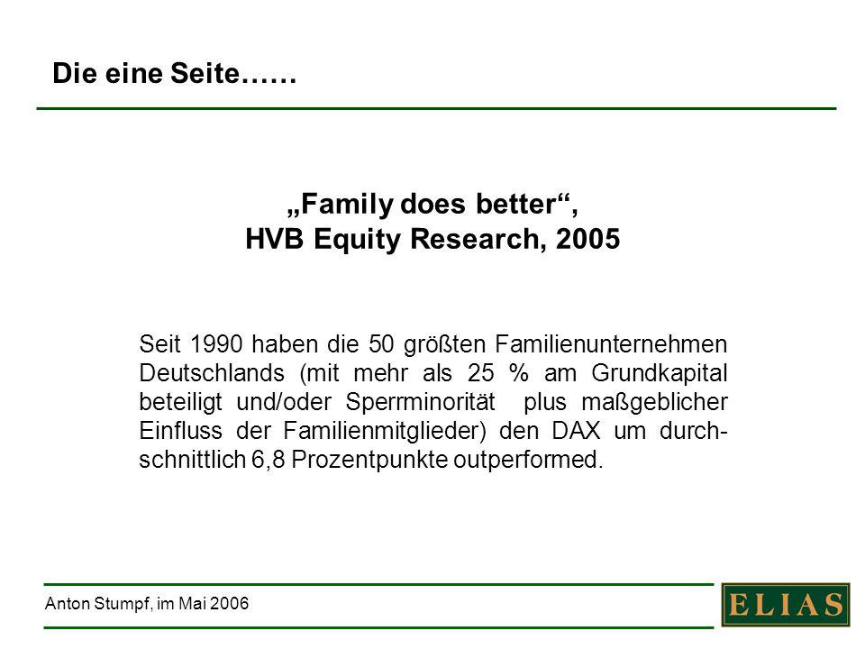 Anton Stumpf, im Mai 2006 Family does better, HVB Equity Research, 2005 Seit 1990 haben die 50 größten Familienunternehmen Deutschlands (mit mehr als