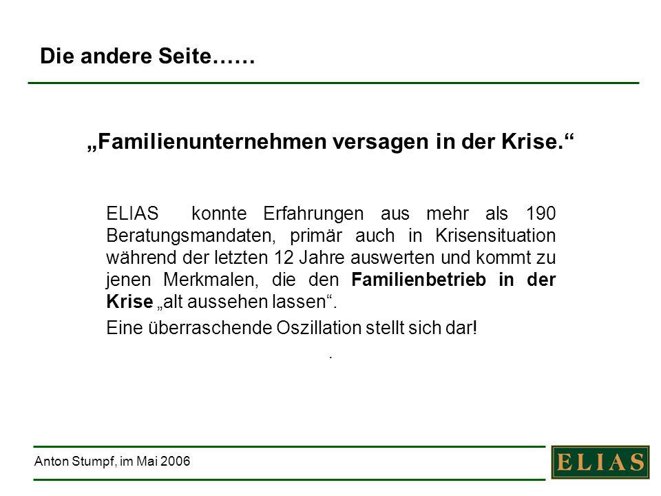 Anton Stumpf, im Mai 2006 Familienunternehmen versagen in der Krise. ELIAS konnte Erfahrungen aus mehr als 190 Beratungsmandaten, primär auch in Krise