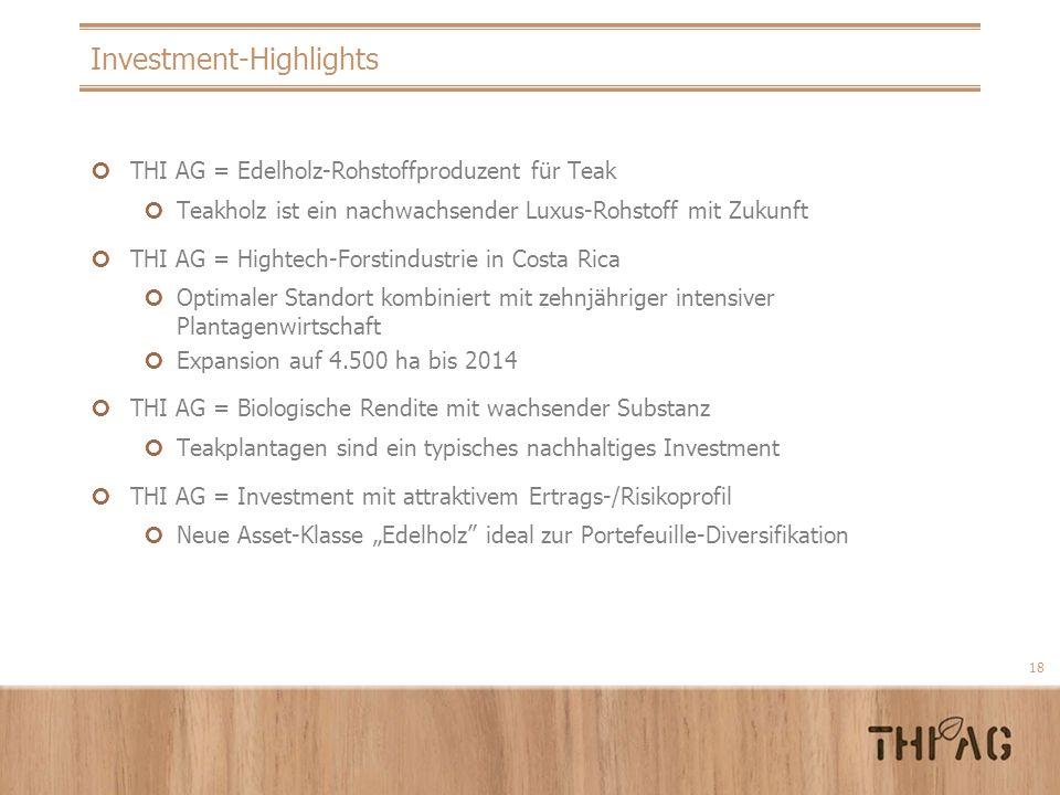18 Investment-Highlights THI AG = Edelholz-Rohstoffproduzent für Teak Teakholz ist ein nachwachsender Luxus-Rohstoff mit Zukunft THI AG = Hightech-For