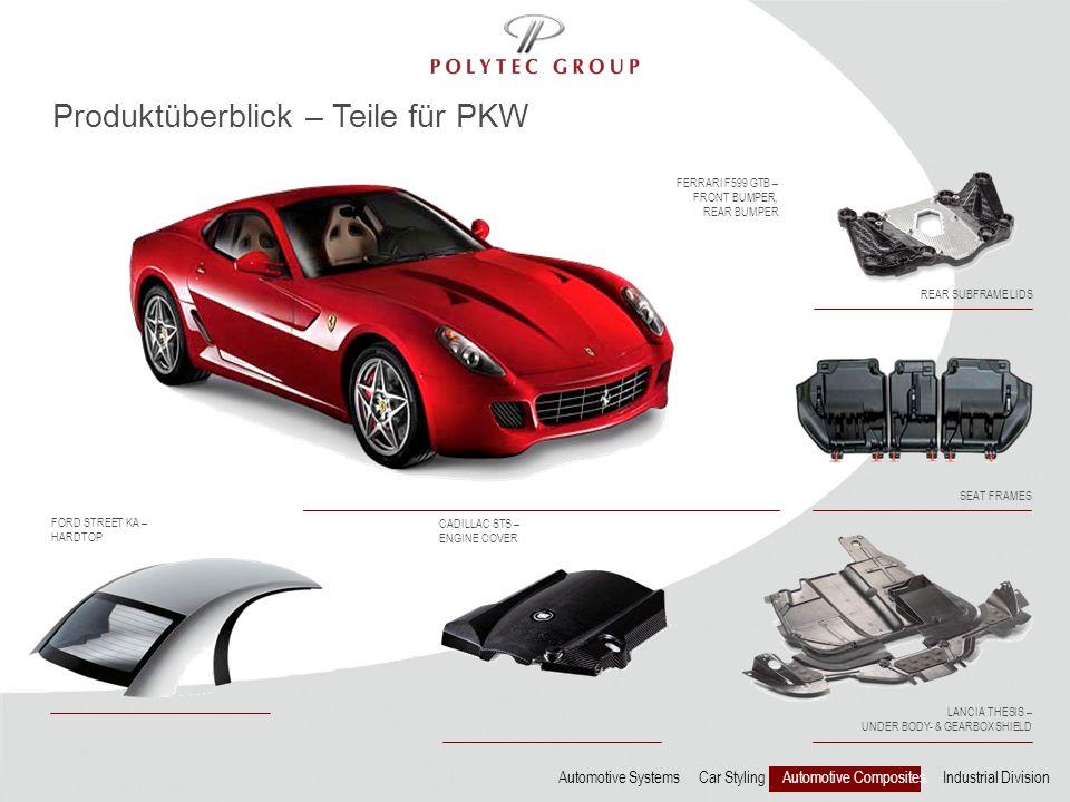 CADILLAC STS – ENGINE COVER SEAT FRAMES Produktüberblick – Teile für PKW FORD STREET KA – HARDTOP REAR SUBFRAME LIDS LANCIA THESIS – UNDER BODY- & GEA