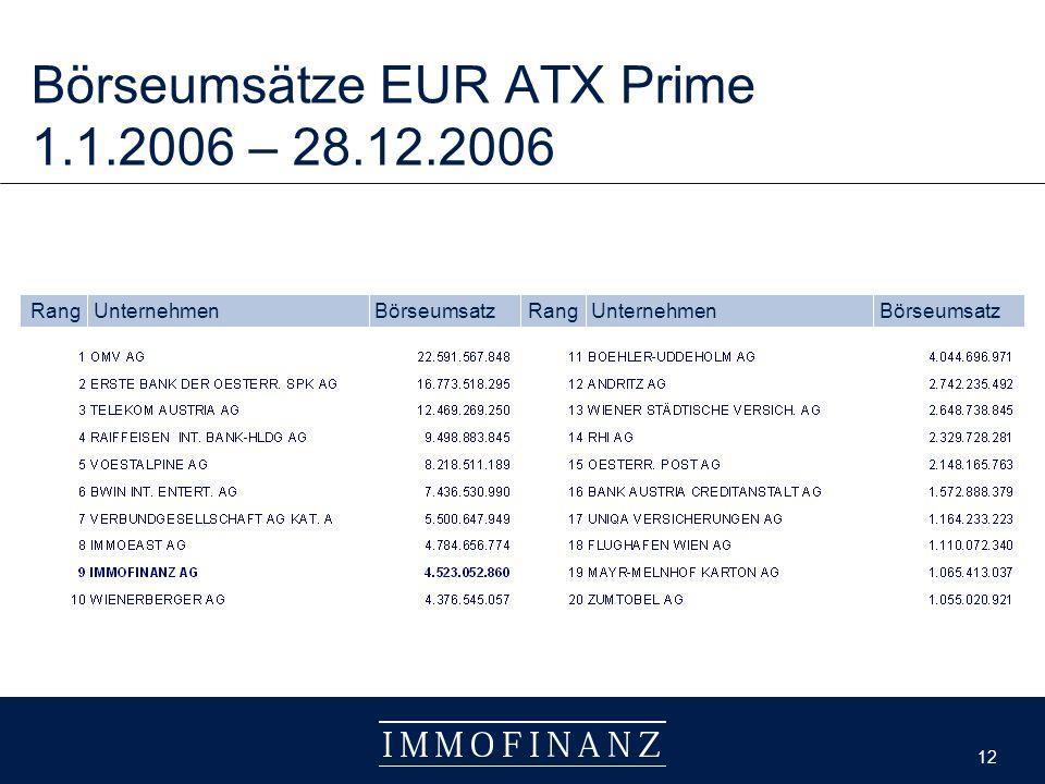 12 Börseumsätze EUR ATX Prime 1.1.2006 – 28.12.2006 RangUnternehmenBörseumsatzRangUnternehmenBörseumsatz