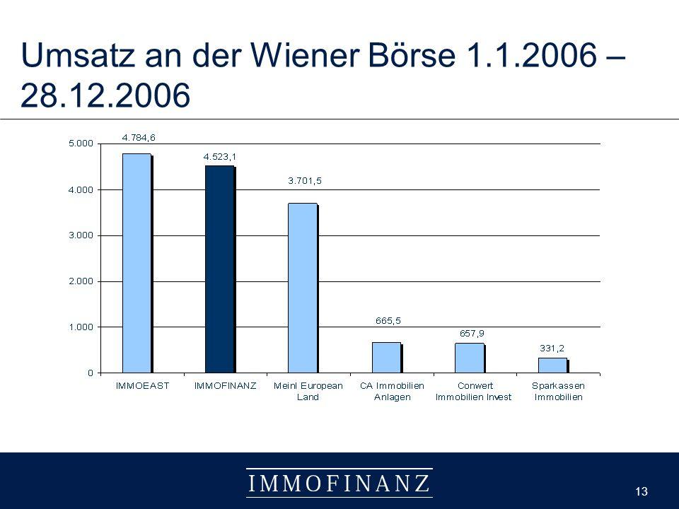 13 Umsatz an der Wiener Börse 1.1.2006 – 28.12.2006