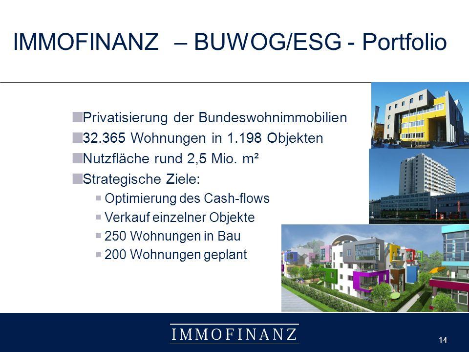 14 IMMOFINANZ – BUWOG/ESG - Portfolio Privatisierung der Bundeswohnimmobilien 32.365 Wohnungen in 1.198 Objekten Nutzfläche rund 2,5 Mio.