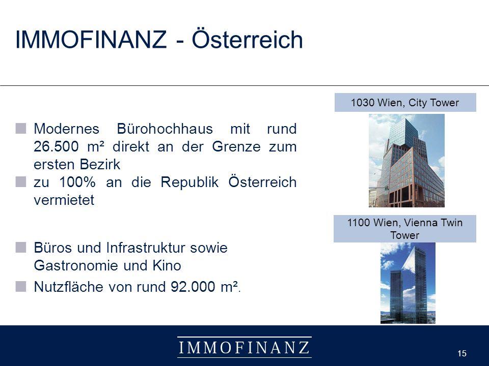 15 1030 Wien, City Tower IMMOFINANZ - Österreich Modernes Bürohochhaus mit rund 26.500 m² direkt an der Grenze zum ersten Bezirk zu 100% an die Republik Österreich vermietet 1100 Wien, Vienna Twin Tower Büros und Infrastruktur sowie Gastronomie und Kino Nutzfläche von rund 92.000 m².