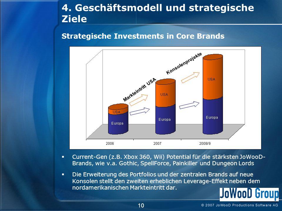 4. Geschäftsmodell und strategische Ziele Current-Gen (z.B.