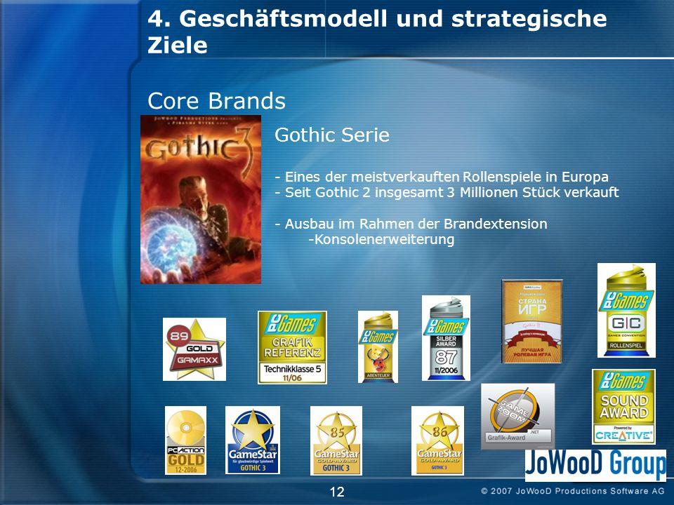 4. Geschäftsmodell und strategische Ziele Core Brands 12 Gothic Serie - Eines der meistverkauften Rollenspiele in Europa - Seit Gothic 2 insgesamt 3 M