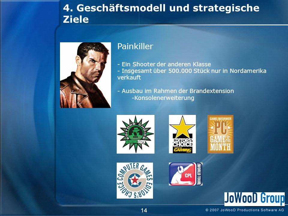4. Geschäftsmodell und strategische Ziele 14 Painkiller - Ein Shooter der anderen Klasse - Insgesamt über 500.000 Stück nur in Nordamerika verkauft -
