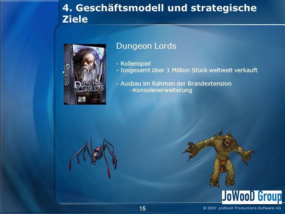4. Geschäftsmodell und strategische Ziele 15 Dungeon Lords - Rollenspiel - Insgesamt über 1 Million Stück weltweit verkauft - Ausbau im Rahmen der Bra