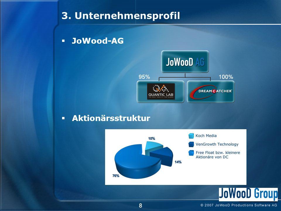 8 3. Unternehmensprofil JoWood-AG 95%100% Aktionärsstruktur