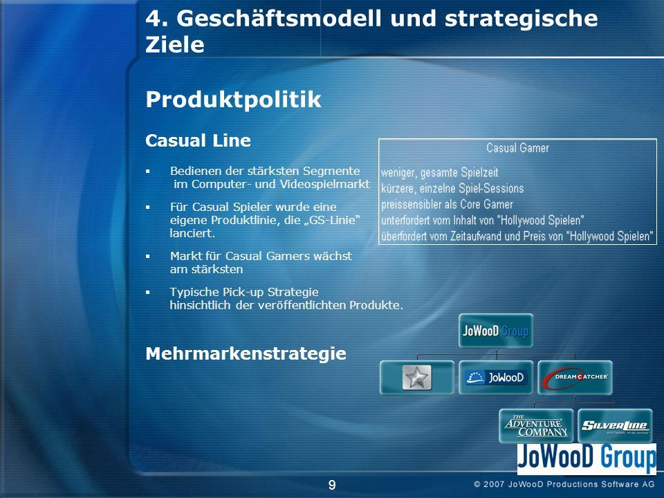 4. Geschäftsmodell und strategische Ziele Produktpolitik Casual Line Bedienen der stärksten Segmente im Computer- und Videospielmarkt Für Casual Spiel