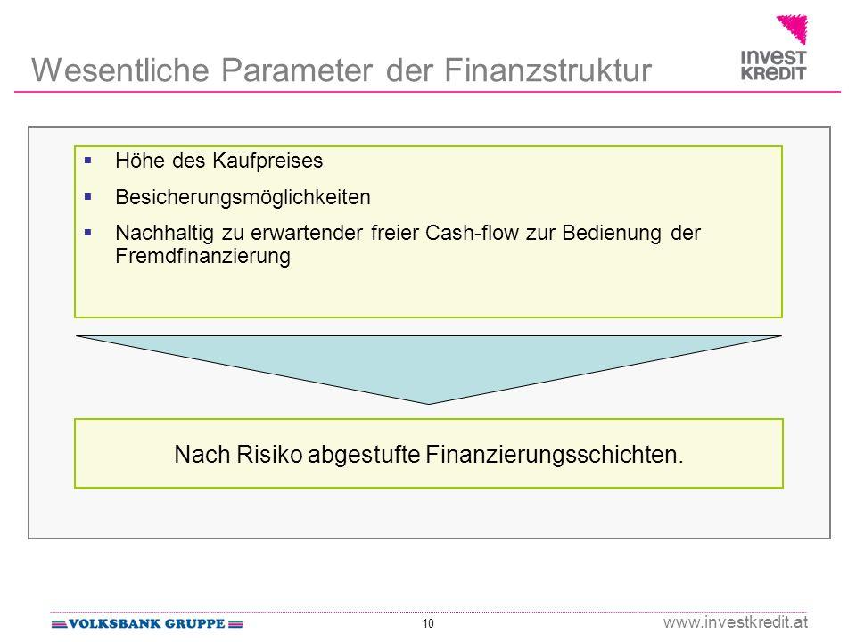 10 www.investkredit.at Höhe des Kaufpreises Besicherungsmöglichkeiten Nachhaltig zu erwartender freier Cash-flow zur Bedienung der Fremdfinanzierung Wesentliche Parameter der Finanzstruktur Nach Risiko abgestufte Finanzierungsschichten.