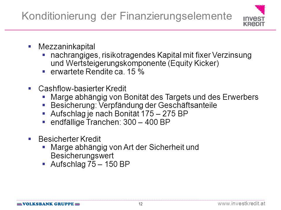 12 www.investkredit.at Mezzaninkapital nachrangiges, risikotragendes Kapital mit fixer Verzinsung und Wertsteigerungskomponente (Equity Kicker) erwart