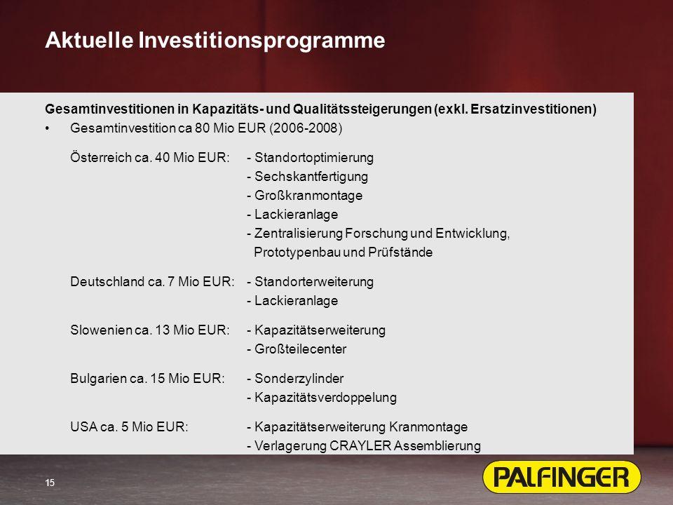 15 Aktuelle Investitionsprogramme Gesamtinvestitionen in Kapazitäts- und Qualitätssteigerungen (exkl.