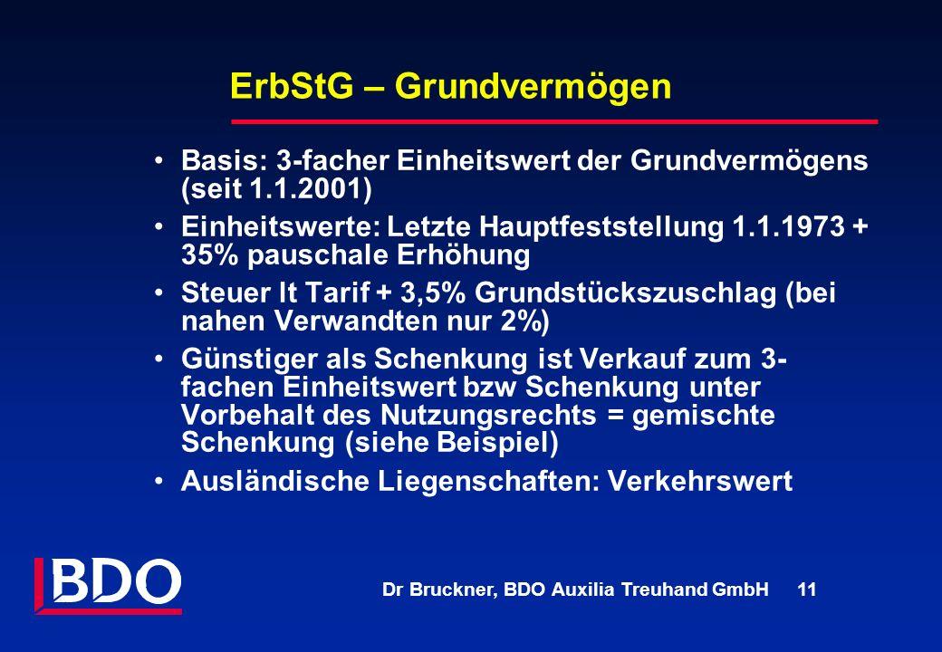Dr Bruckner, BDO Auxilia Treuhand GmbH 11 ErbStG – Grundvermögen Basis: 3-facher Einheitswert der Grundvermögens (seit 1.1.2001) Einheitswerte: Letzte