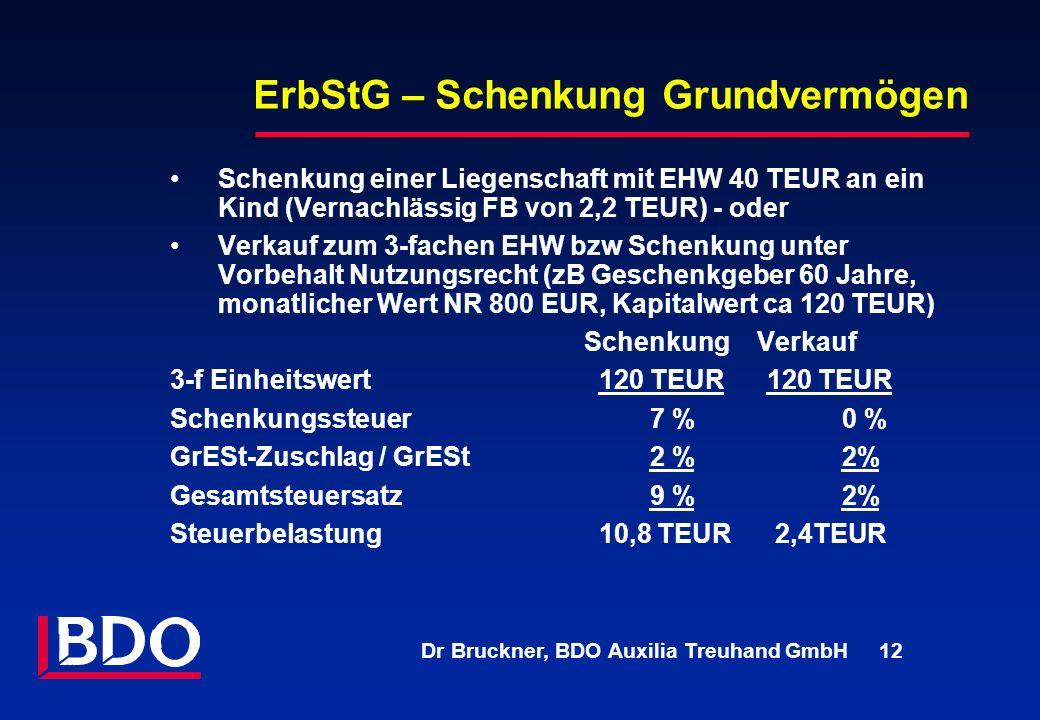 Dr Bruckner, BDO Auxilia Treuhand GmbH 12 ErbStG – Schenkung Grundvermögen Schenkung einer Liegenschaft mit EHW 40 TEUR an ein Kind (Vernachlässig FB