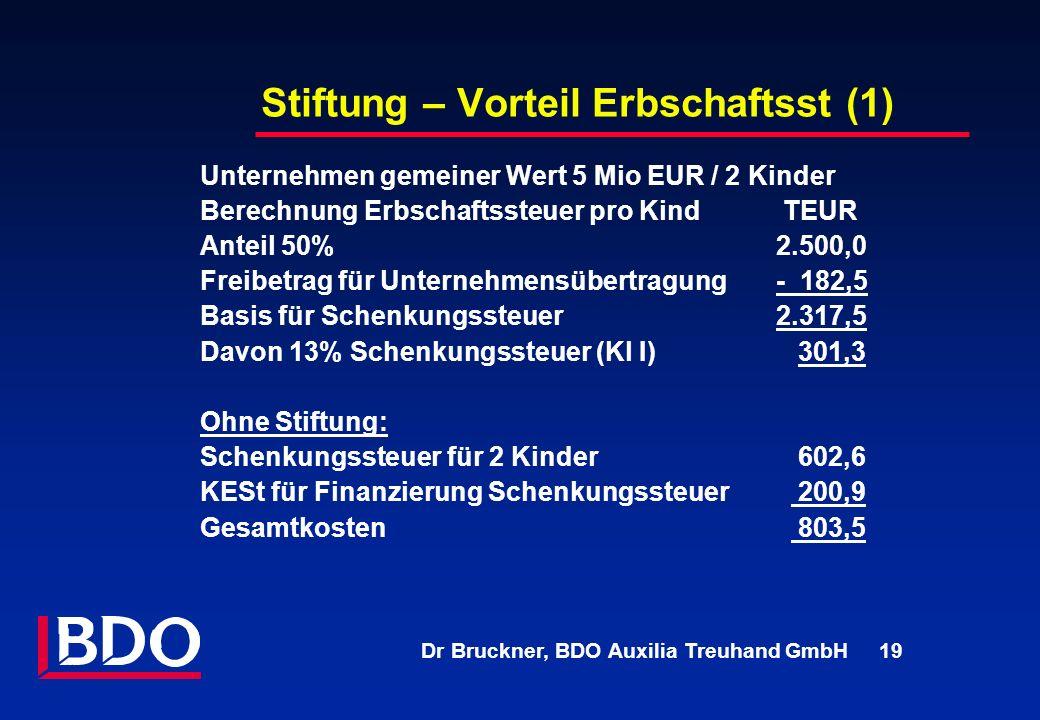 Dr Bruckner, BDO Auxilia Treuhand GmbH 19 Stiftung – Vorteil Erbschaftsst (1) Unternehmen gemeiner Wert 5 Mio EUR / 2 Kinder Berechnung Erbschaftssteu