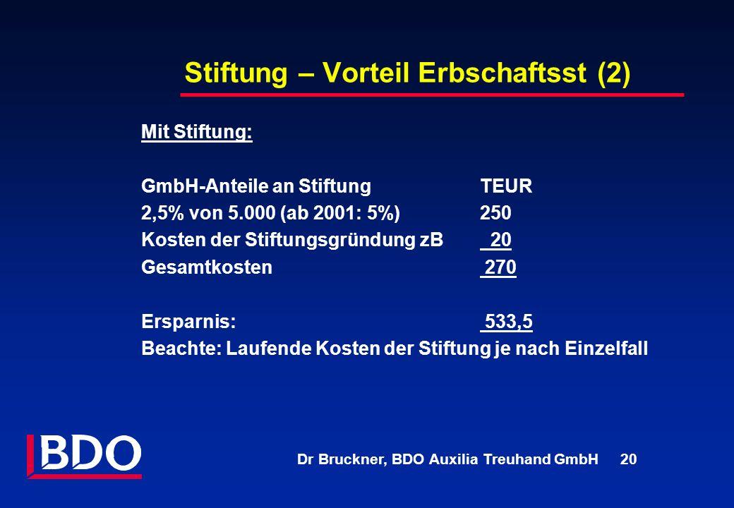 Dr Bruckner, BDO Auxilia Treuhand GmbH 20 Stiftung – Vorteil Erbschaftsst (2) Mit Stiftung: GmbH-Anteile an StiftungTEUR 2,5% von 5.000 (ab 2001: 5%)2