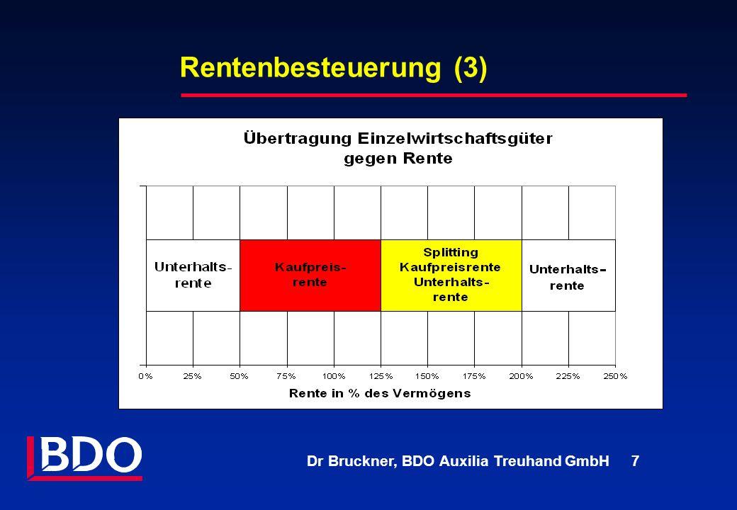 Dr Bruckner, BDO Auxilia Treuhand GmbH 7 Rentenbesteuerung (3)