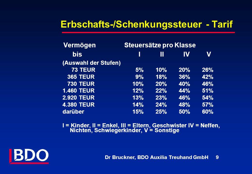 Dr Bruckner, BDO Auxilia Treuhand GmbH 9 Erbschafts-/Schenkungssteuer - Tarif Vermögen Steuersätze pro Klasse bis I II IV V (Auswahl der Stufen) 73 TE