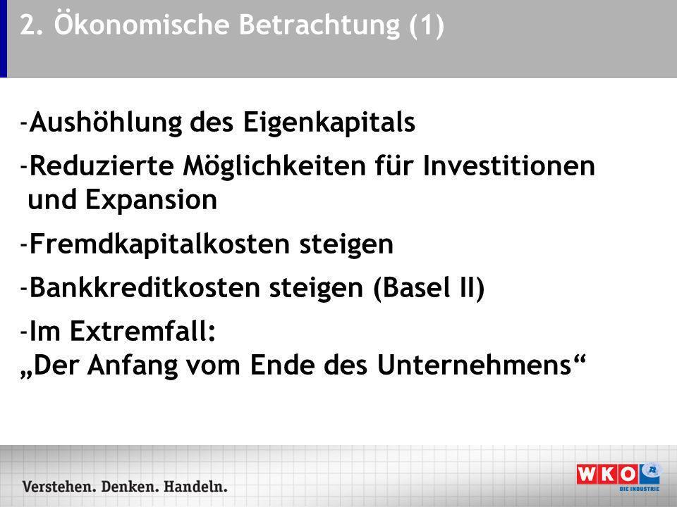 2. Ökonomische Betrachtung (1) -Aushöhlung des Eigenkapitals -Reduzierte Möglichkeiten für Investitionen und Expansion -Fremdkapitalkosten steigen -Ba